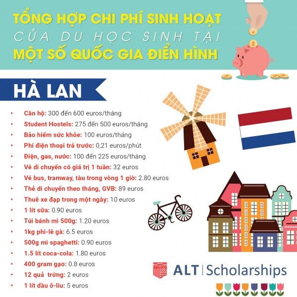 Chi Phí Sinh Hoạt Du Học Tại Hà Lan