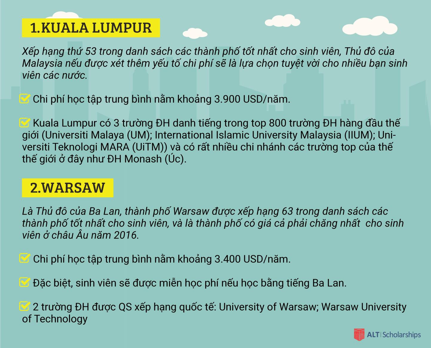 10 Thanh Pho Chi Phi thap de du hoc