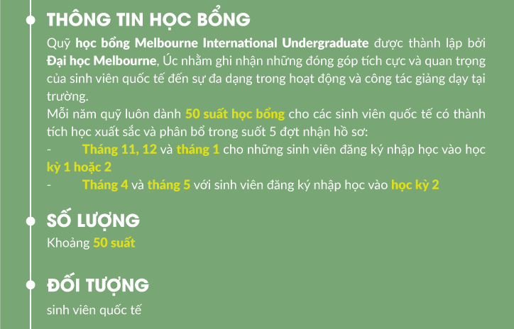 HOC BONG DU HOC UC