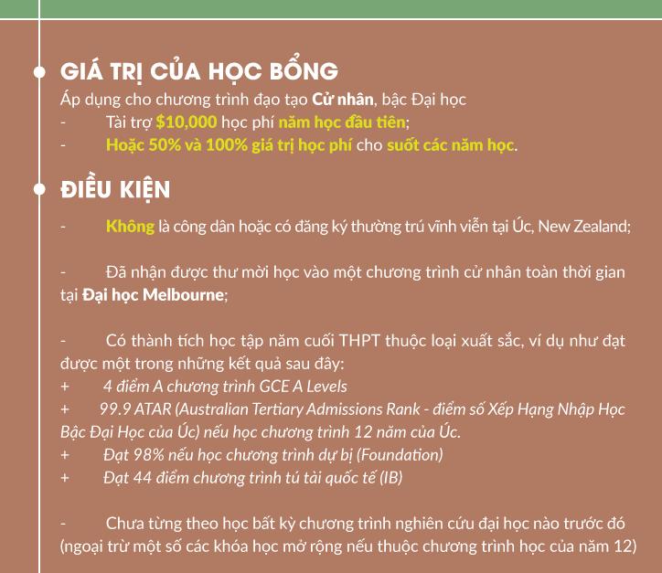 HOC BONG CHO SINH VIEN QUOC TE TAI UC