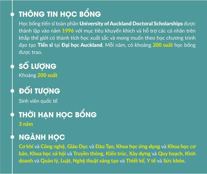 200 hoc bong dai hoc aukland