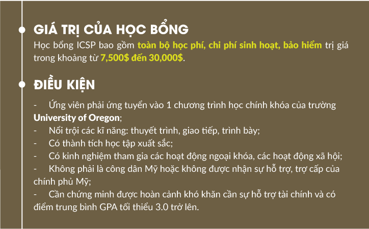 hocbongicsp_3