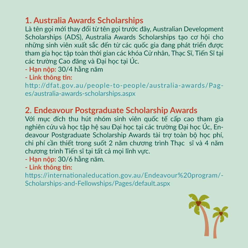 Học Bổng Tiết Kiệm Du Học Úc