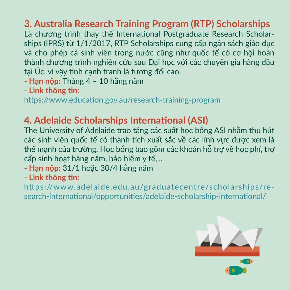 Học Bổng Du Học Úc Mới Nhất