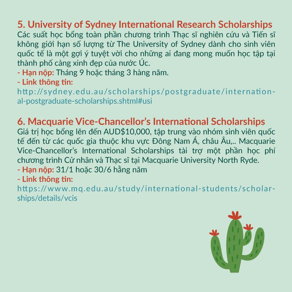 Học Bổng Du Học Úc 2018