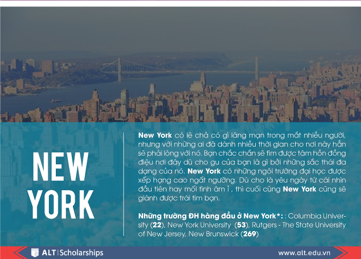 thanh pho new york, my