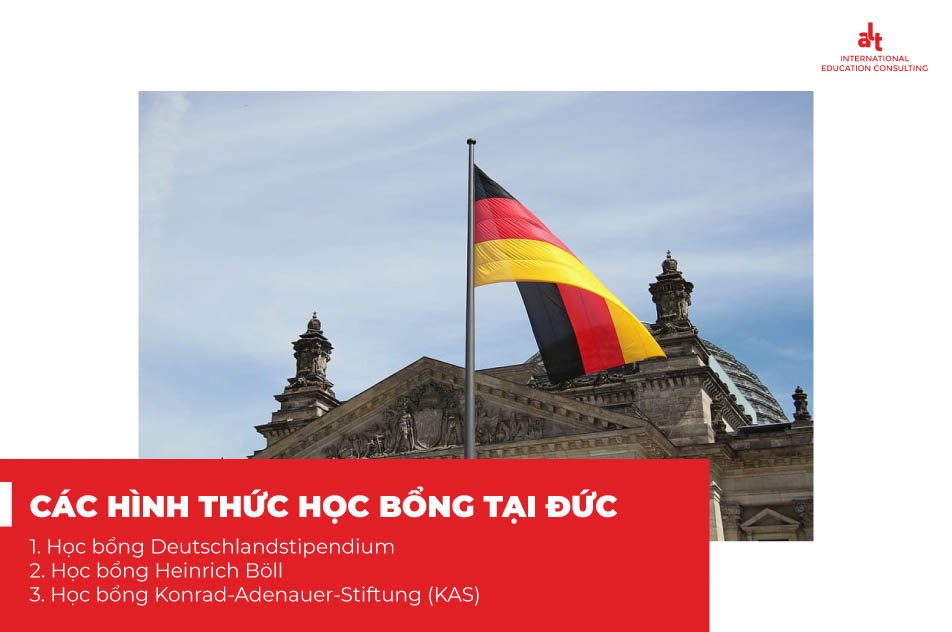Học bổng du học Đức và các loại hình thức học bổng tại Đức