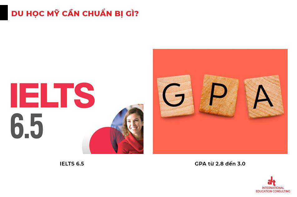 Du học Mỹ có gì đặc biệt? - Chia sẻ từ ứng viên ALT Scholarships
